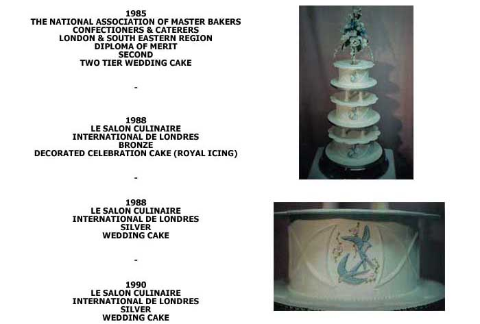 City And Guilds Cake Decorating Course London